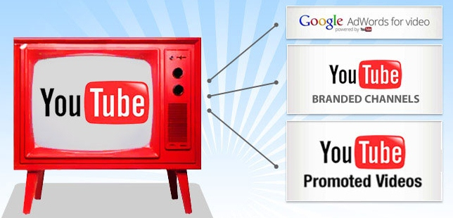 The Ultimate Guide To Successful Youtube Advertising