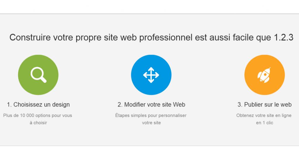 website_builder2_FR