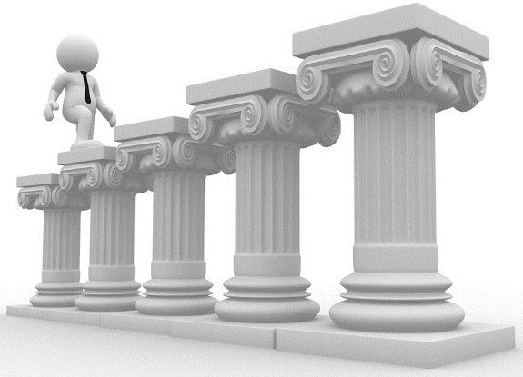 the five pillars of writing great blog content website planet