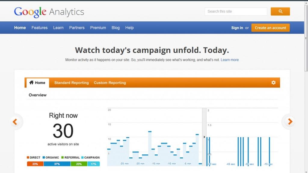 なぜGoogle AnalyticsとWeebly Statisticsがいいのか?