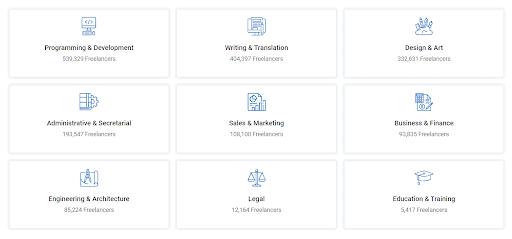 Guru offers services in nine basic categories.