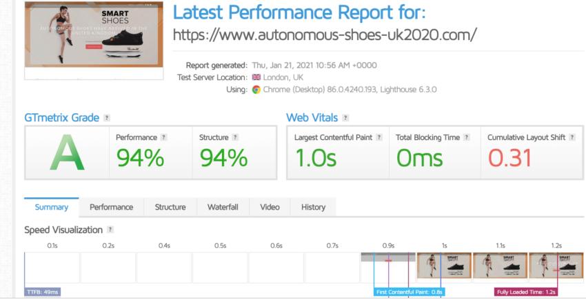 GoDaddy page loading speeds WordPress hosting