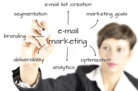 How to Clean Up Your Email Subscriber List to Improve Email Marketing