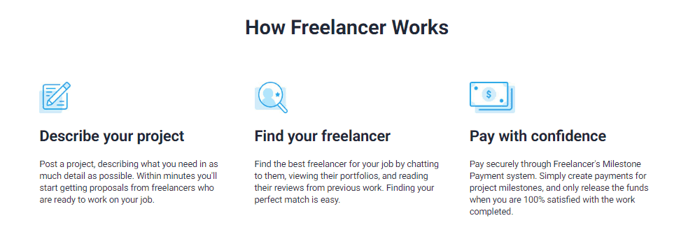freelancer-ease-of-use