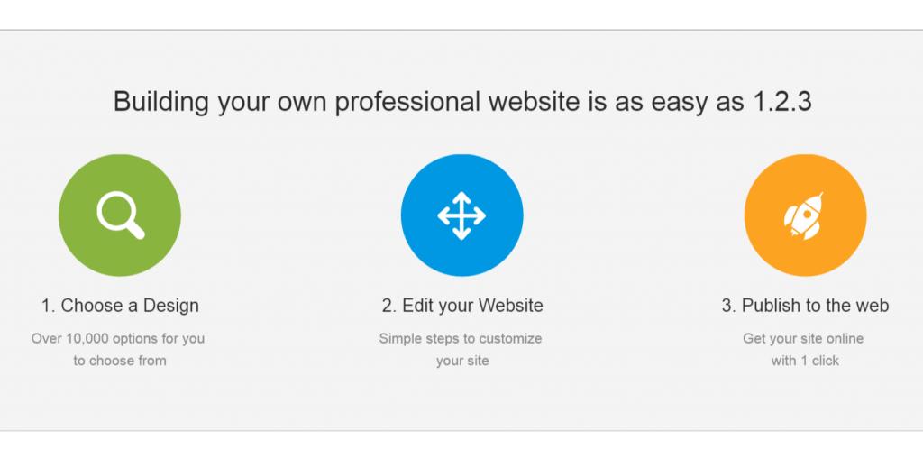 websitebuilder-com