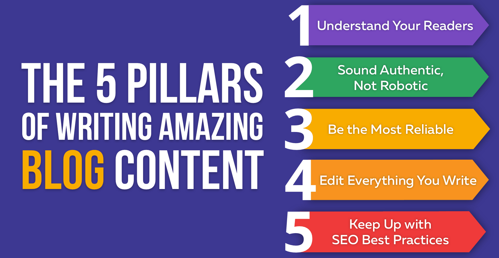 The Five Pillars of Writing Great Blog Content