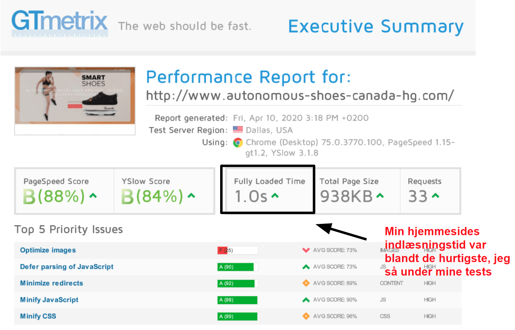 GTmetrix performance results_DA