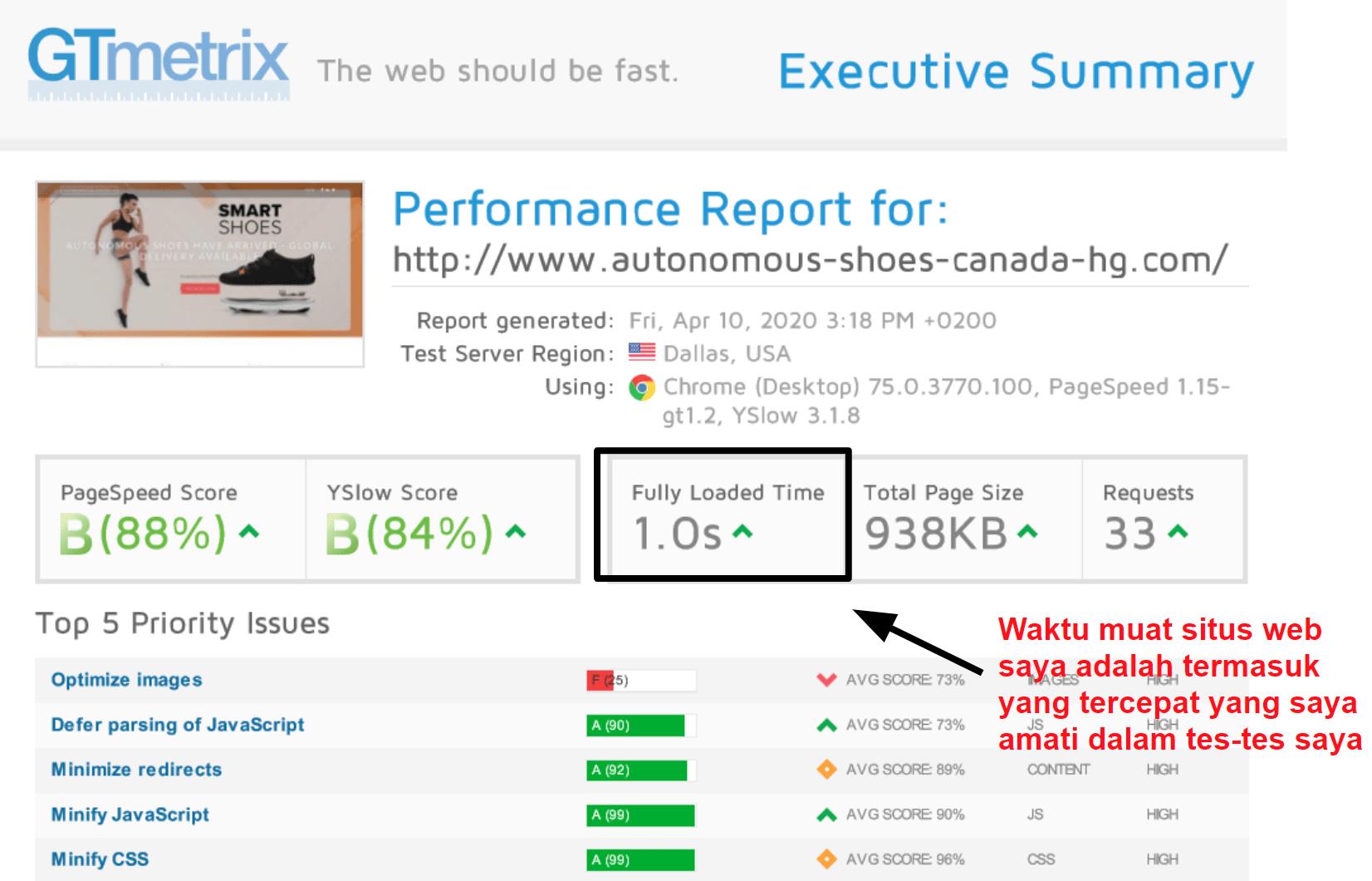 GTmetrix performance results_ID