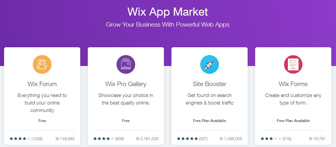 Wix Pricing Plans - Avoid These Hidden Costs [2019]-image5