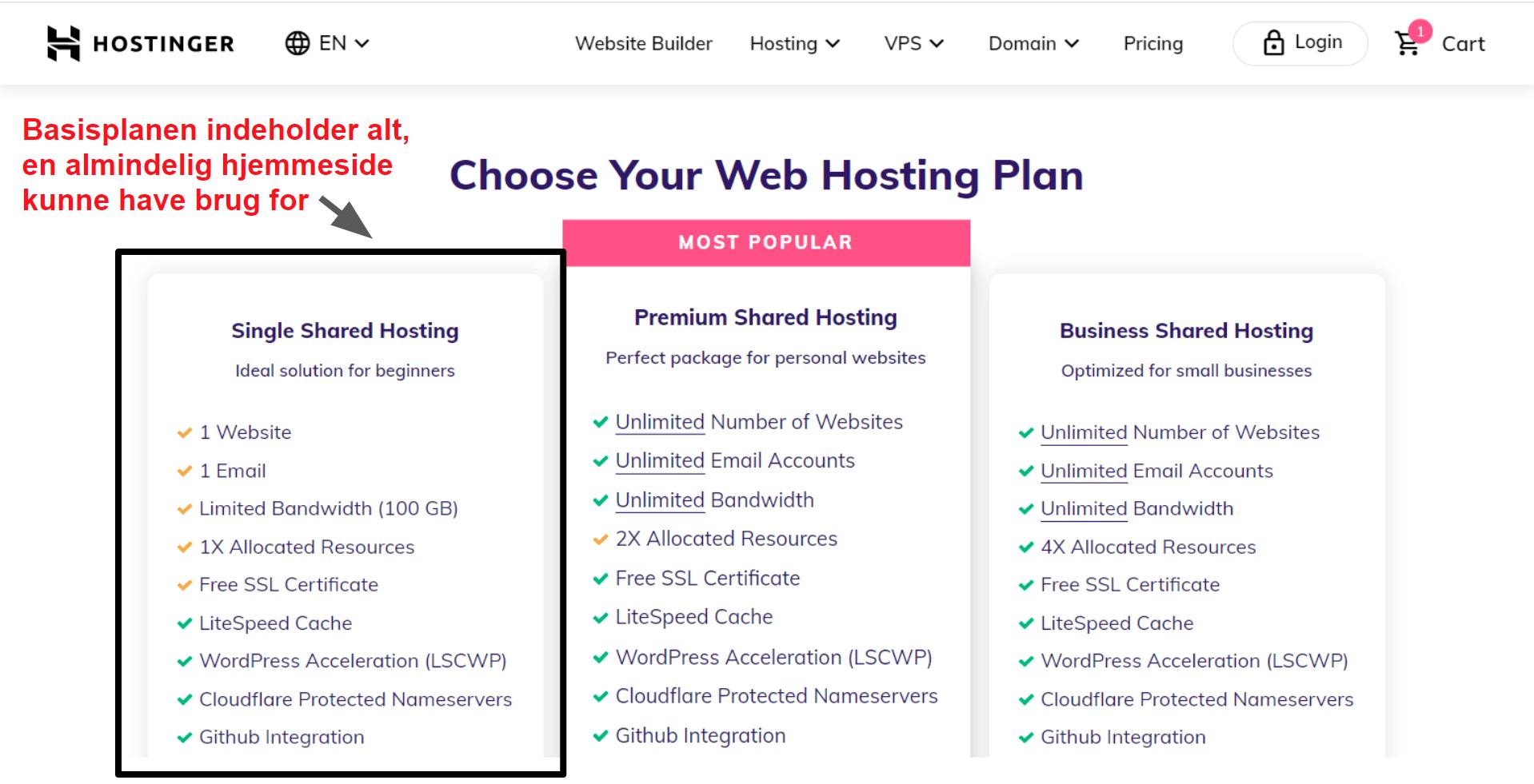 hosting plan features_DA