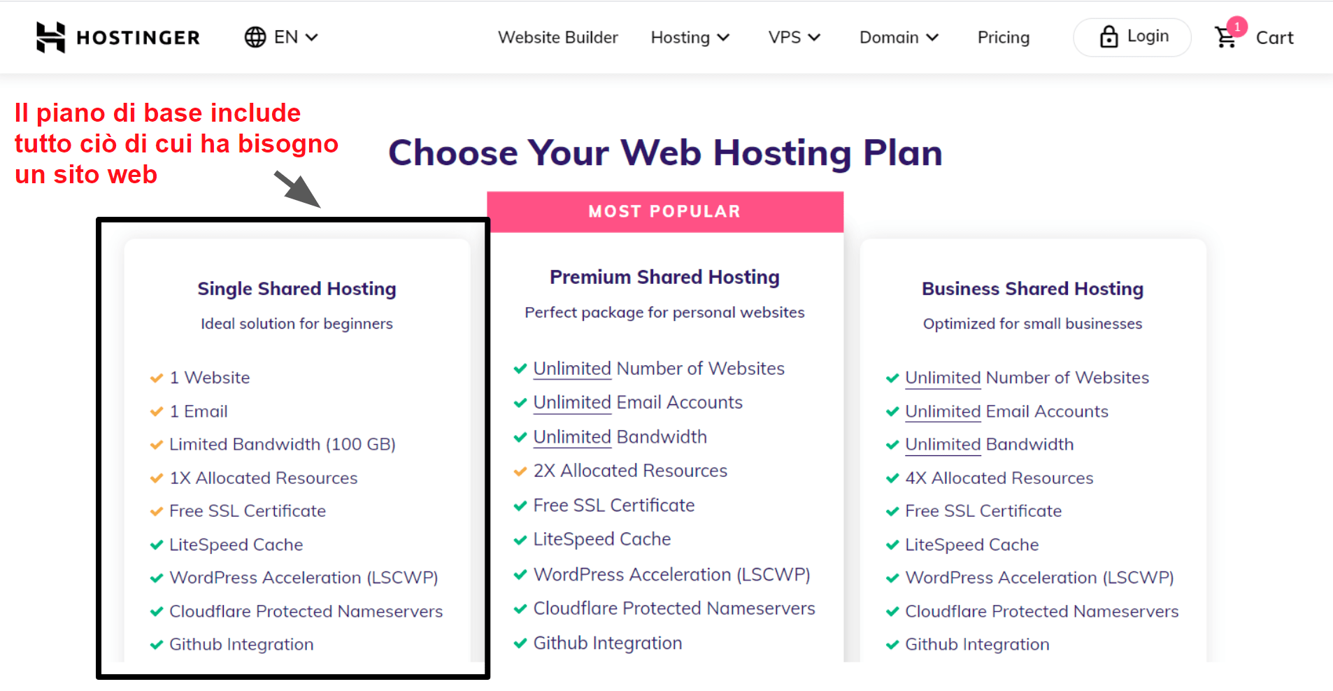 hosting plan features_IT