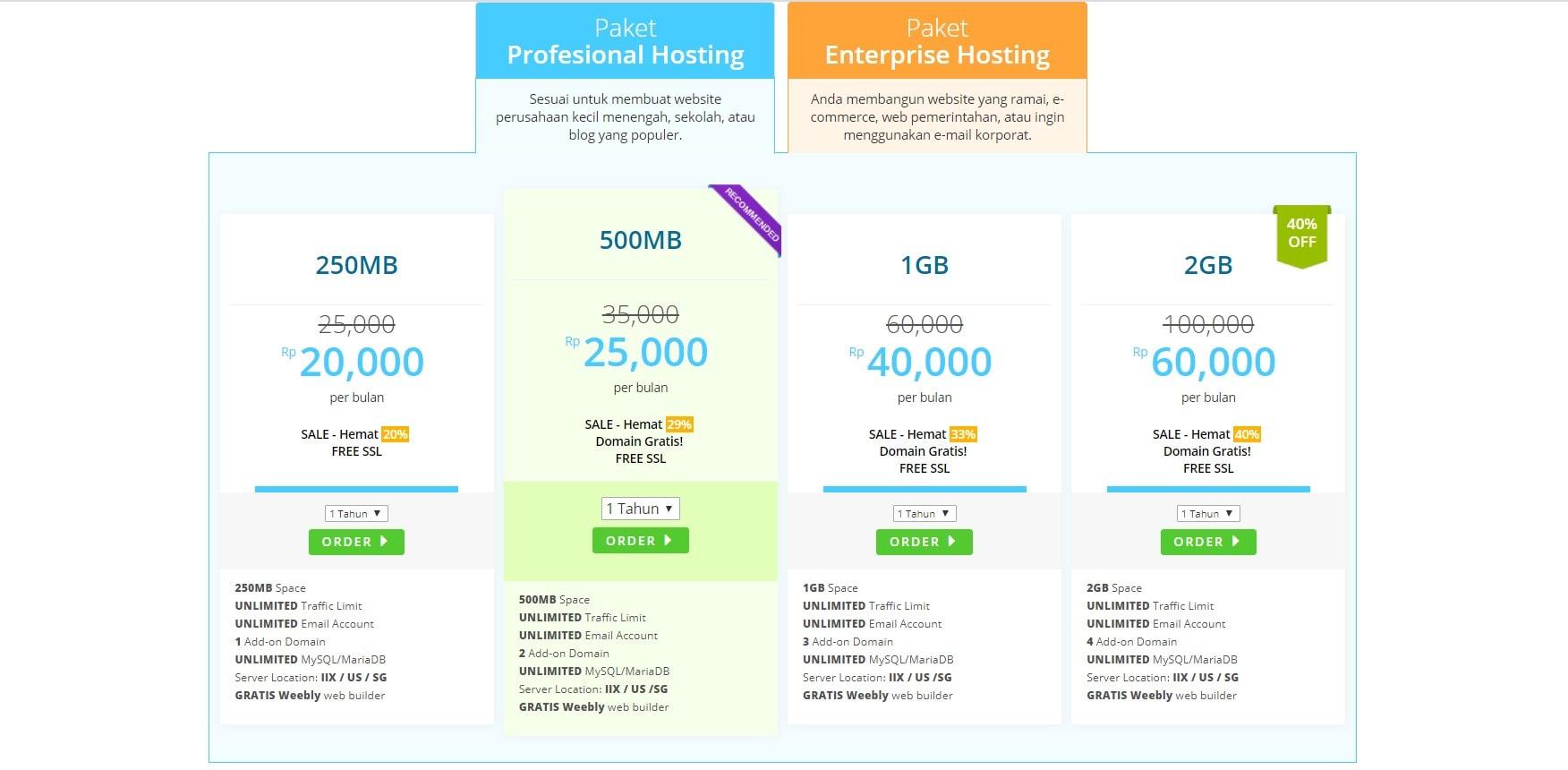 cloud hosting rumahweb