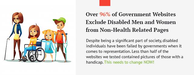 Plus de 96 % des sites web gouvernementaux excluent les handicapés des deux sexes des pages web non liées aux problèmes de santé