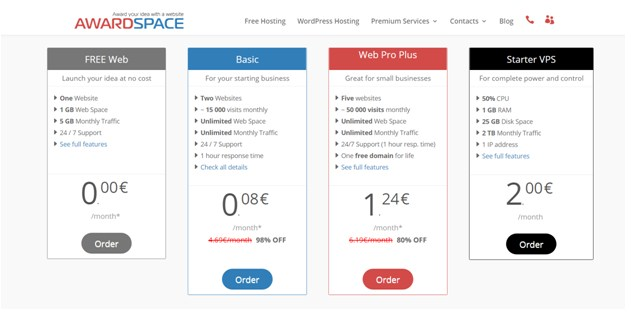 AwardSpace Review 2020 – Is it Worth Trying?