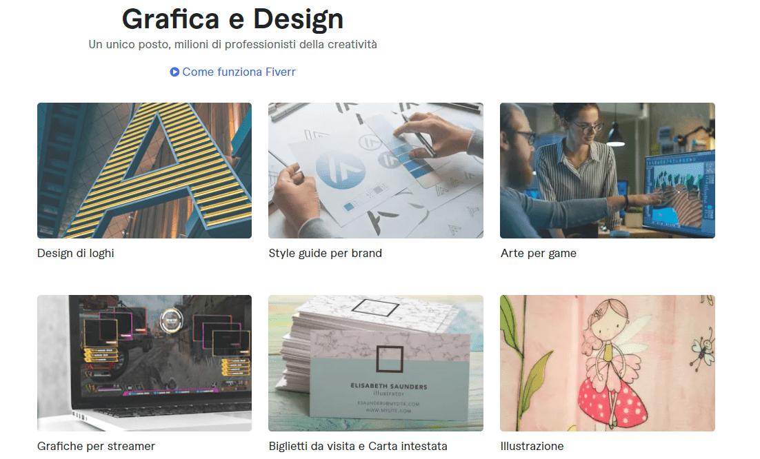5 Migliori siti web per assumere designer grafici freelance nel 2021
