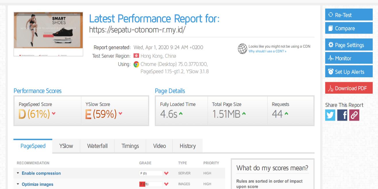 Hasil cek kecepatan website hosting di IDwebhost