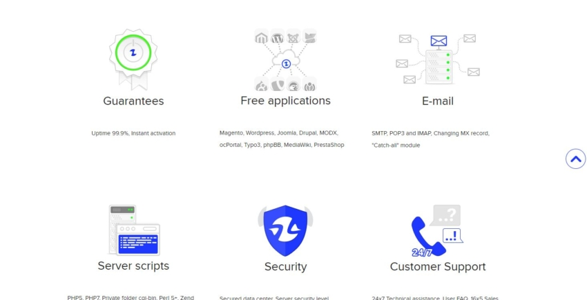 HostZealot hosting features