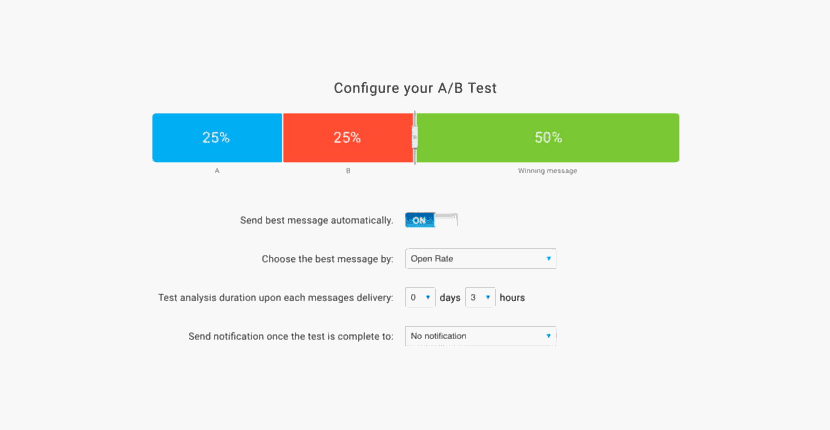 5 Best Email Marketing Services for A/B Testing – Tried & Tested