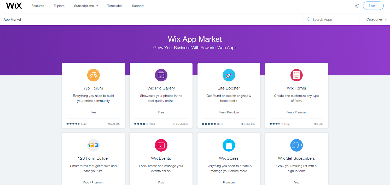 Wix E-Commerce Review – Is It Worth Trying in 2019?
