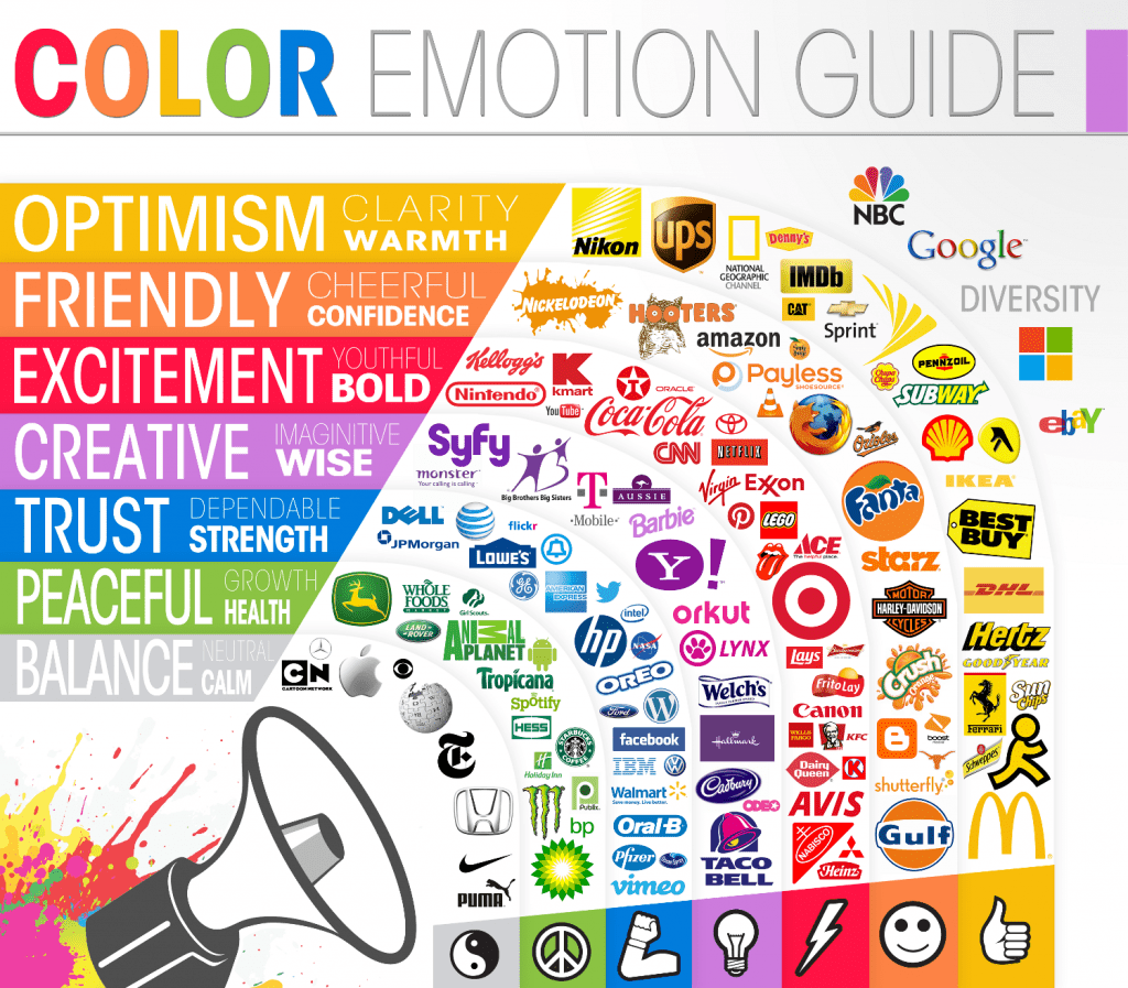 Why Color Matters – 4 Reasons Why the Color You Choose for Your Logo Is So Important
