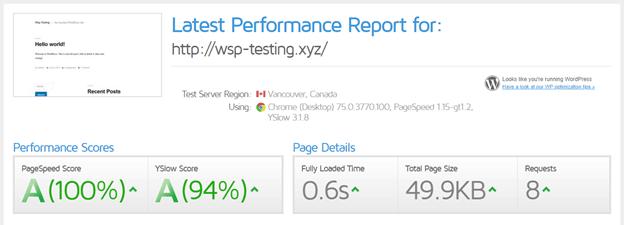 GTmetrix performance report for Namecheap hosted website