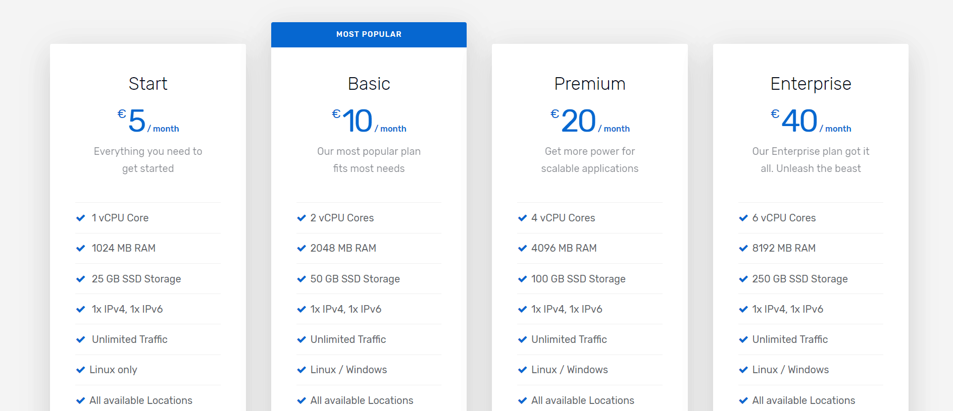 vps2day-features