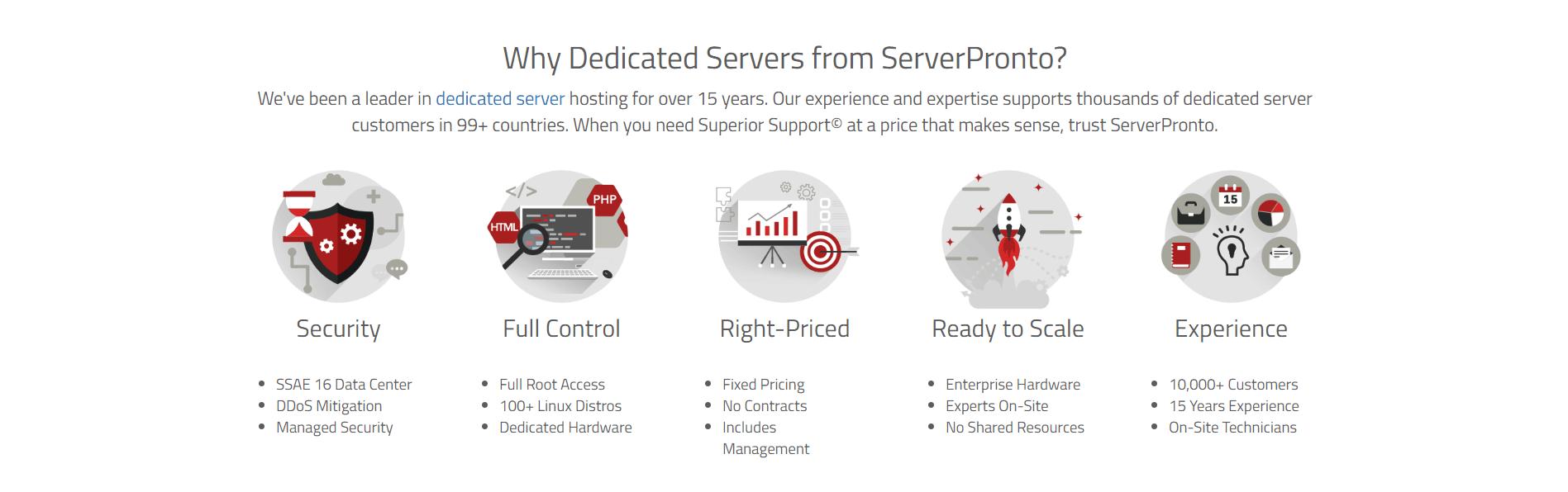 serverpronto-features