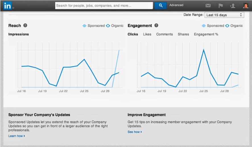 Boost Engagement and Set Your LinkedIn Page on Fire