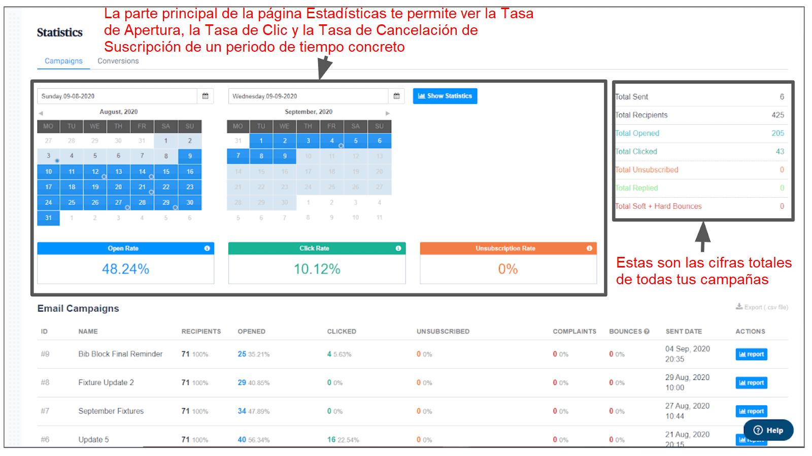 Sendinblue statistics page
