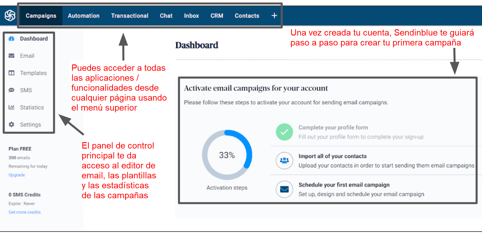Sendinblue dashboard