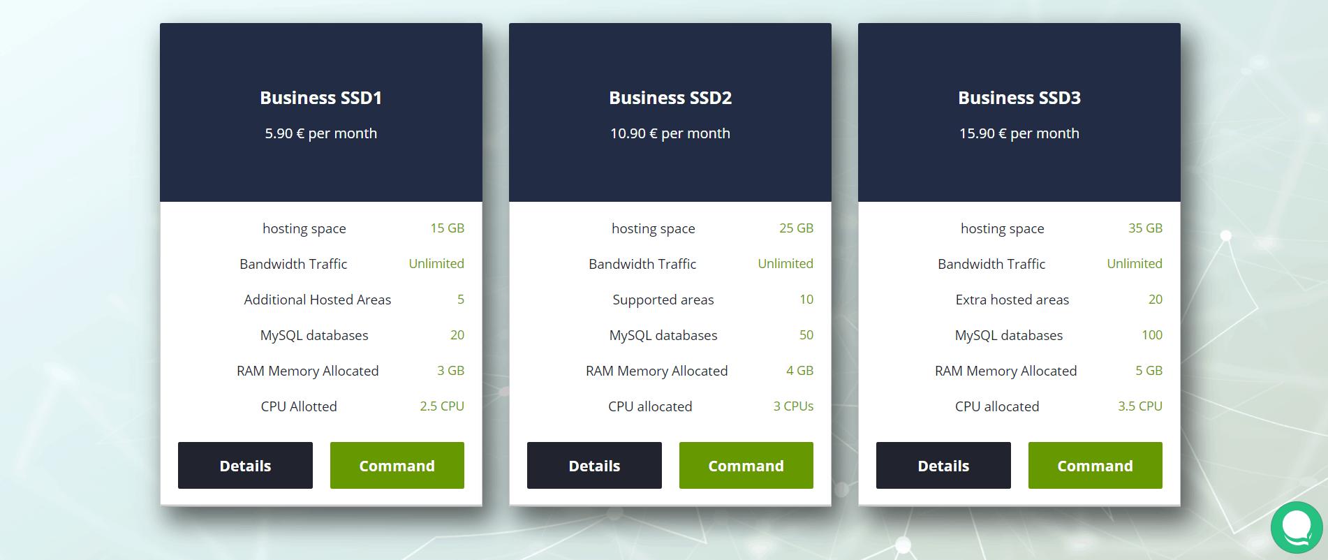 hostvision-features