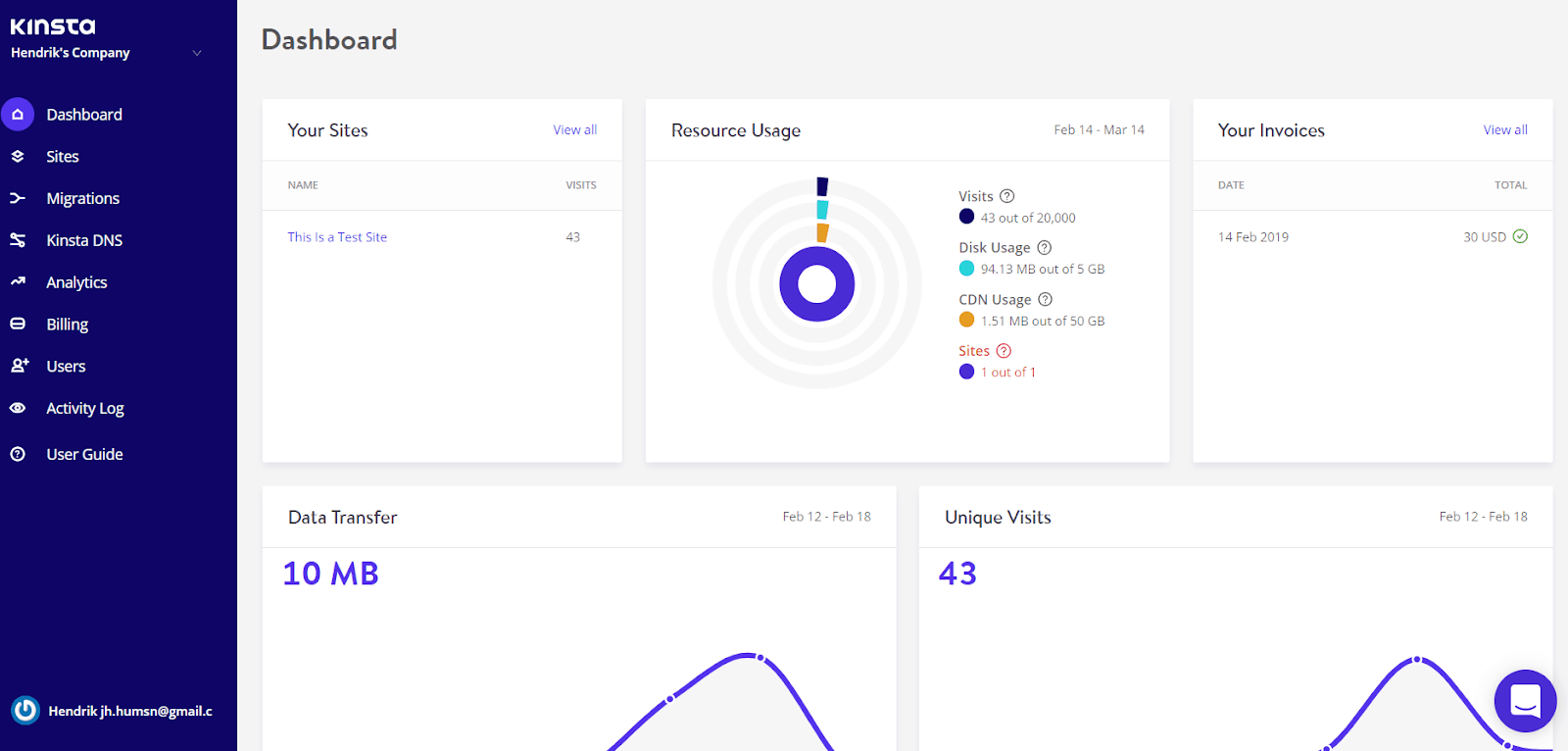 kinsta ease of use 1