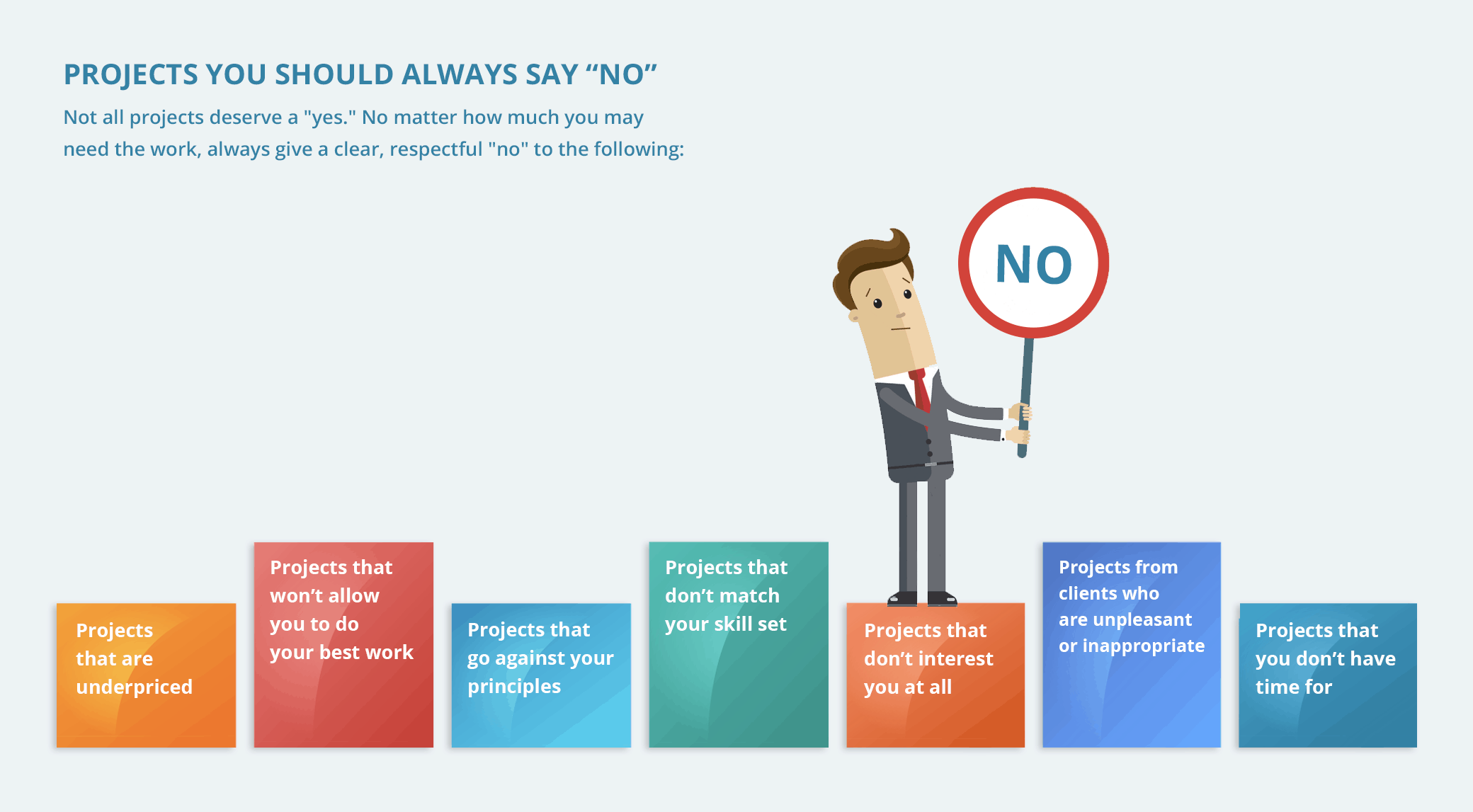"How to Find the Right Job - and How to Say ""No"" to the Wrong One"