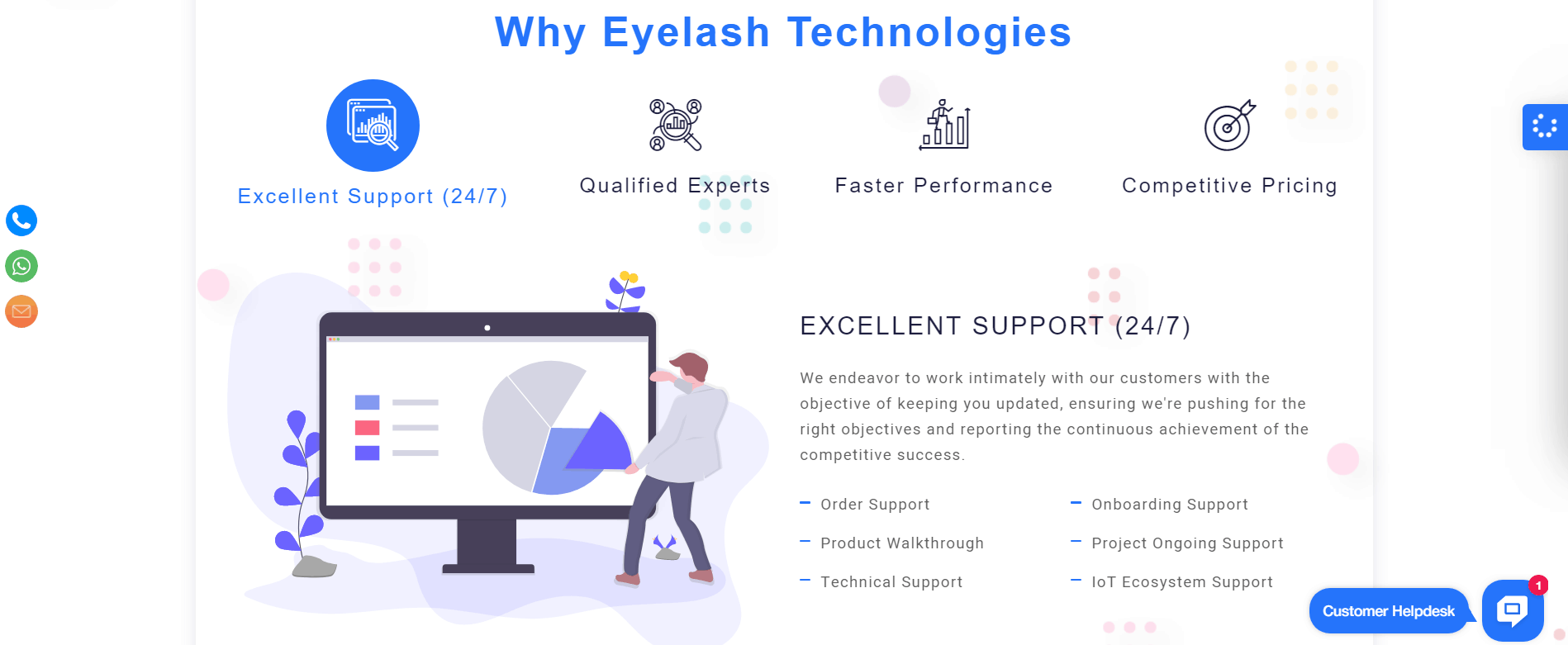 eyelash-technologies-features