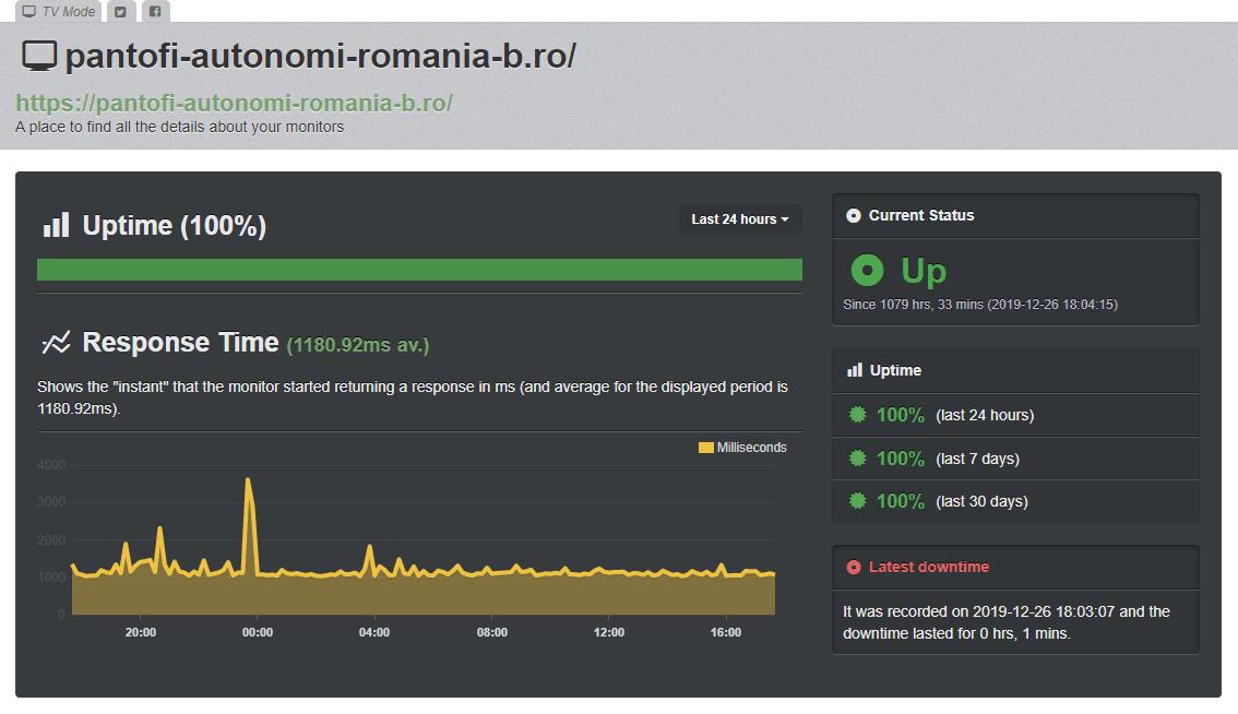 Uptime server Clausweb