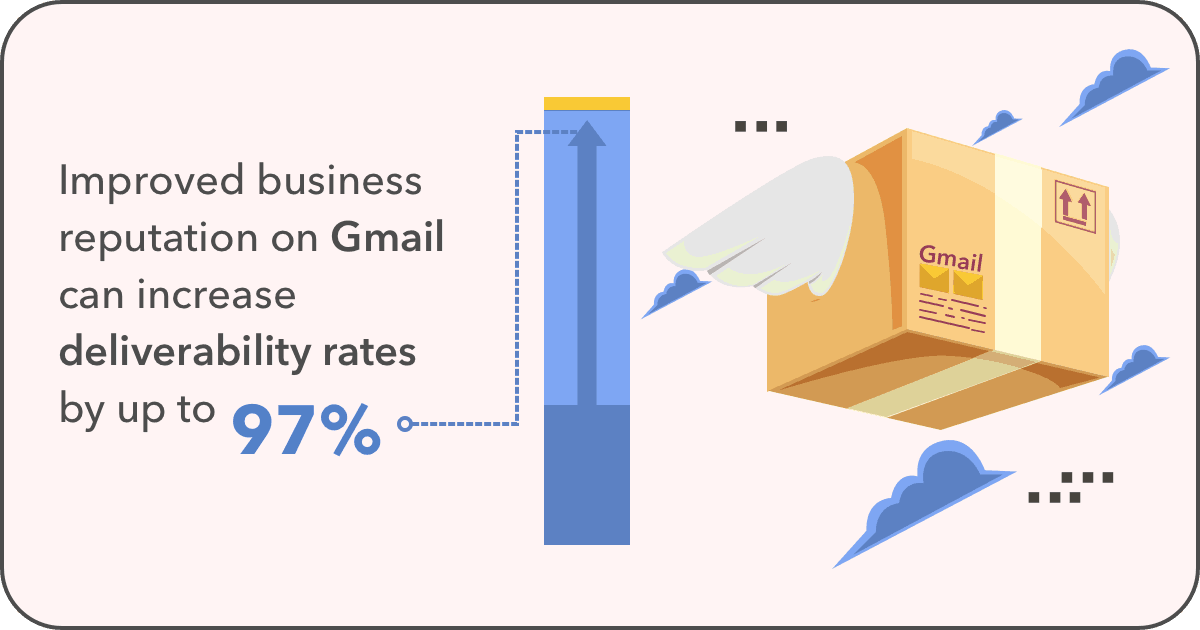 60+ Email Marketing Stats You Need to Know for 2021
