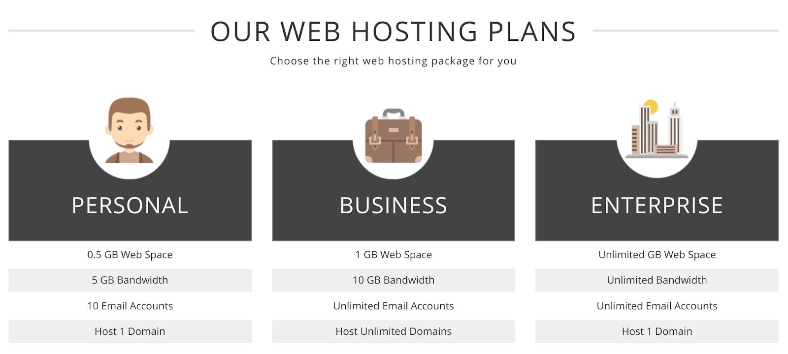 webhostingphilipines 2