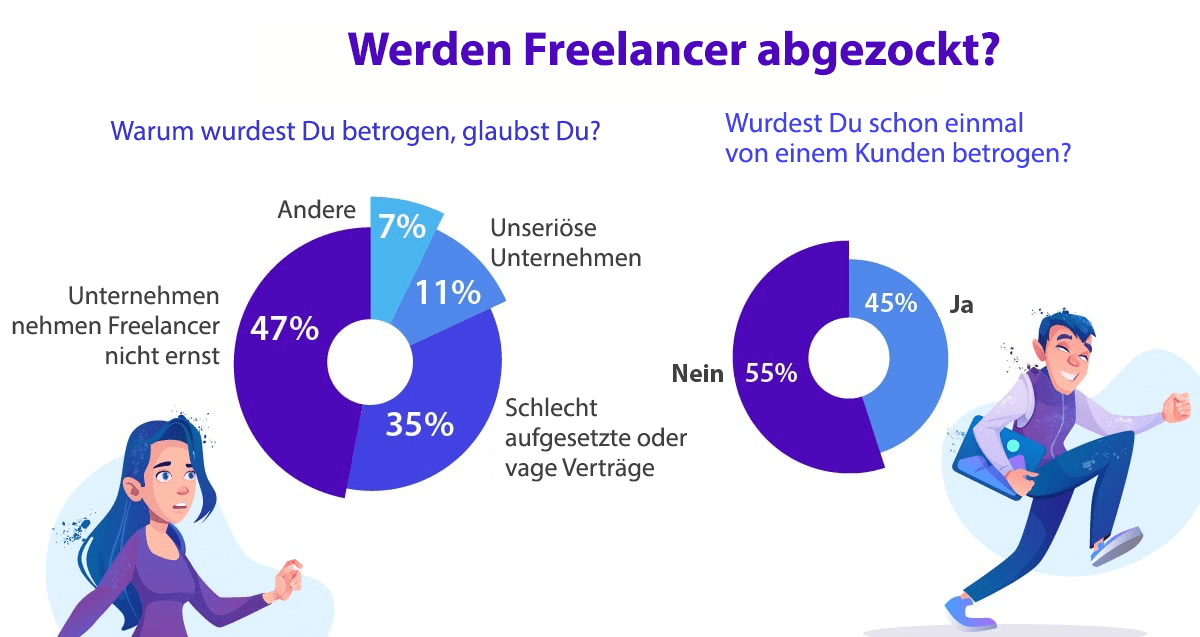 30 freelance stats why the gig economy is growing in 2020 18 1