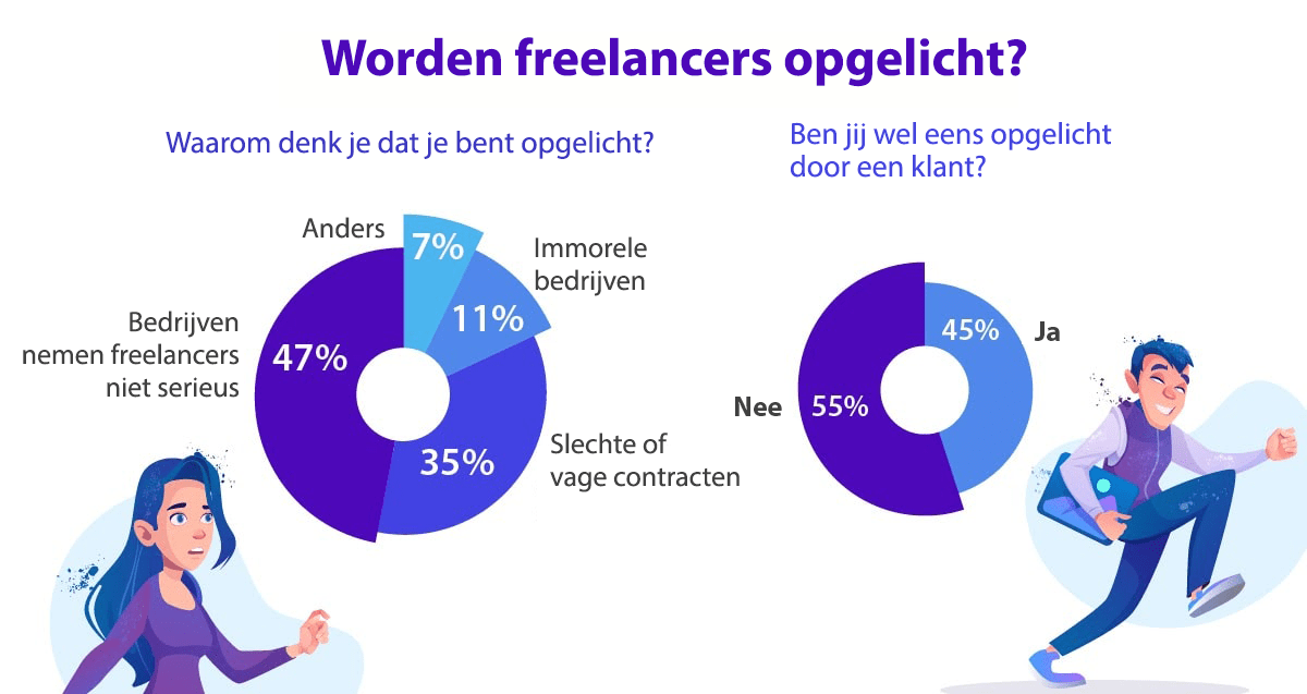 30 freelance stats why the gig economy is growing in 2020 18