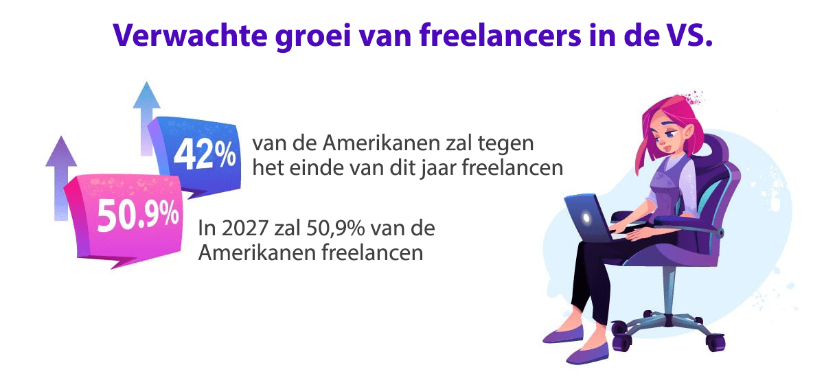 30 freelance stats why the gig economy is growing in 2021 20