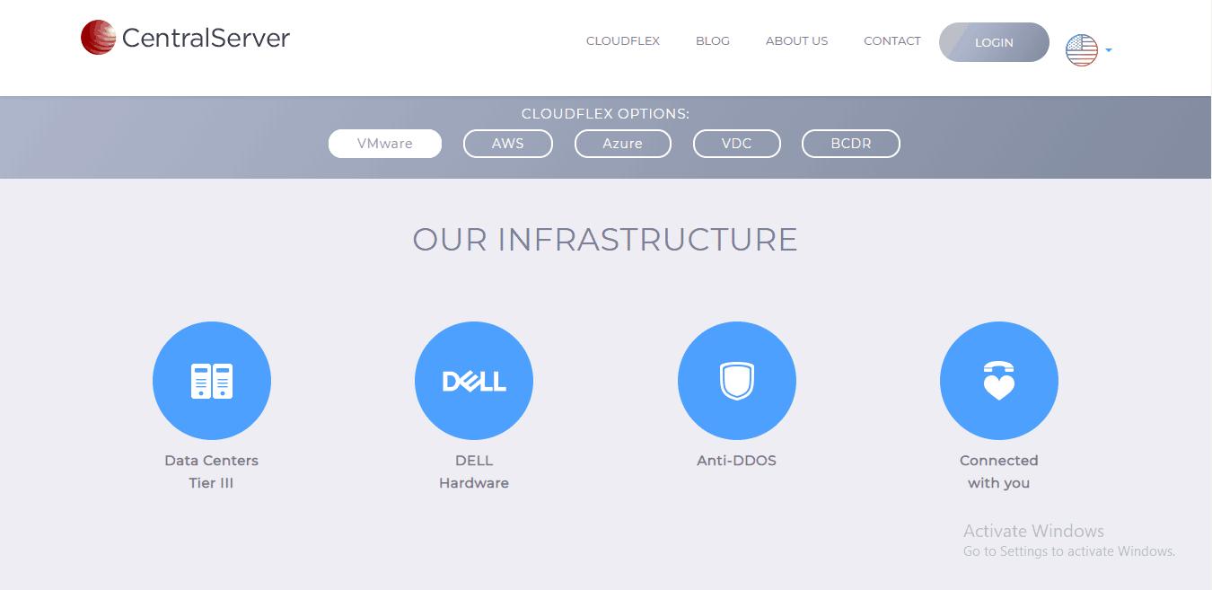 CentralServer infrastructure