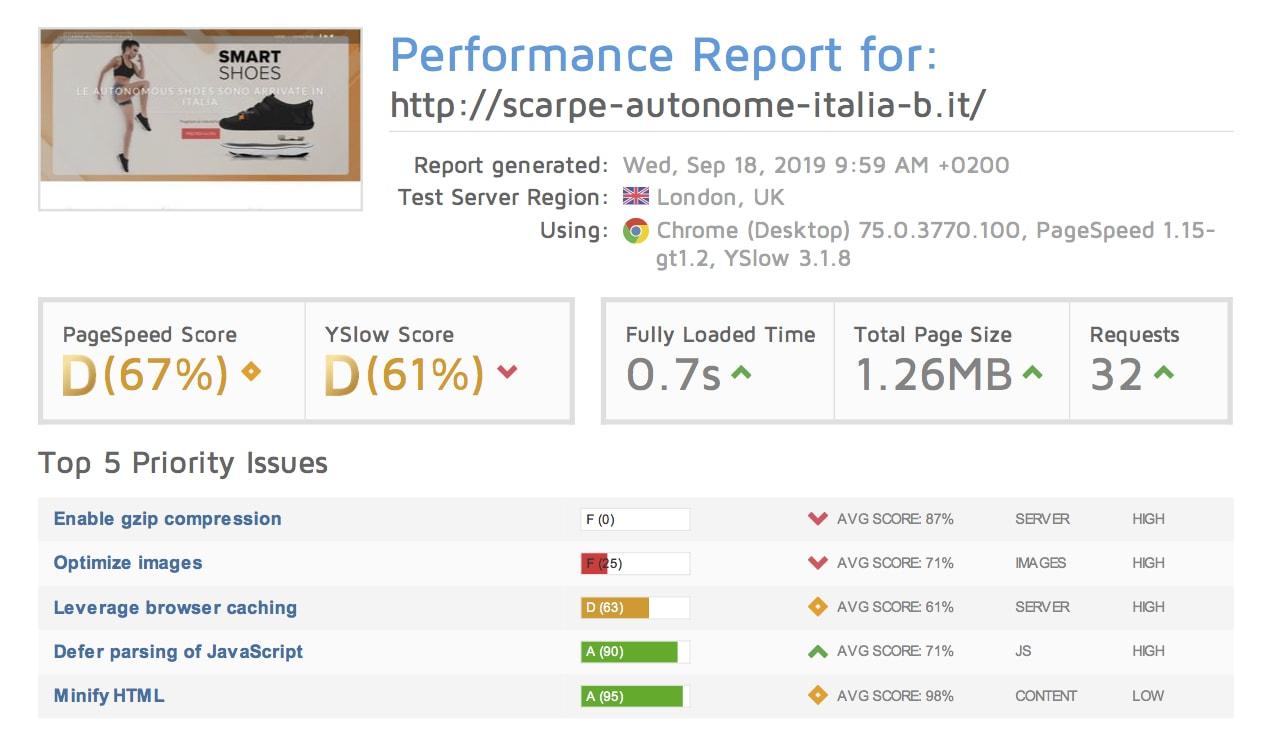 test della velocità dell'hosting serverplan