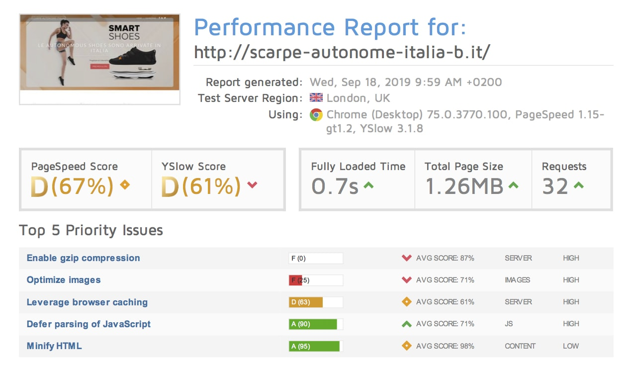 Serverplan Perfomance Report