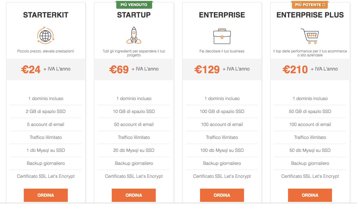 hosting offerti da serverplan