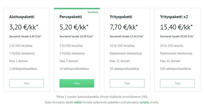 Suomen Hostingpalvelu pricing optimage2