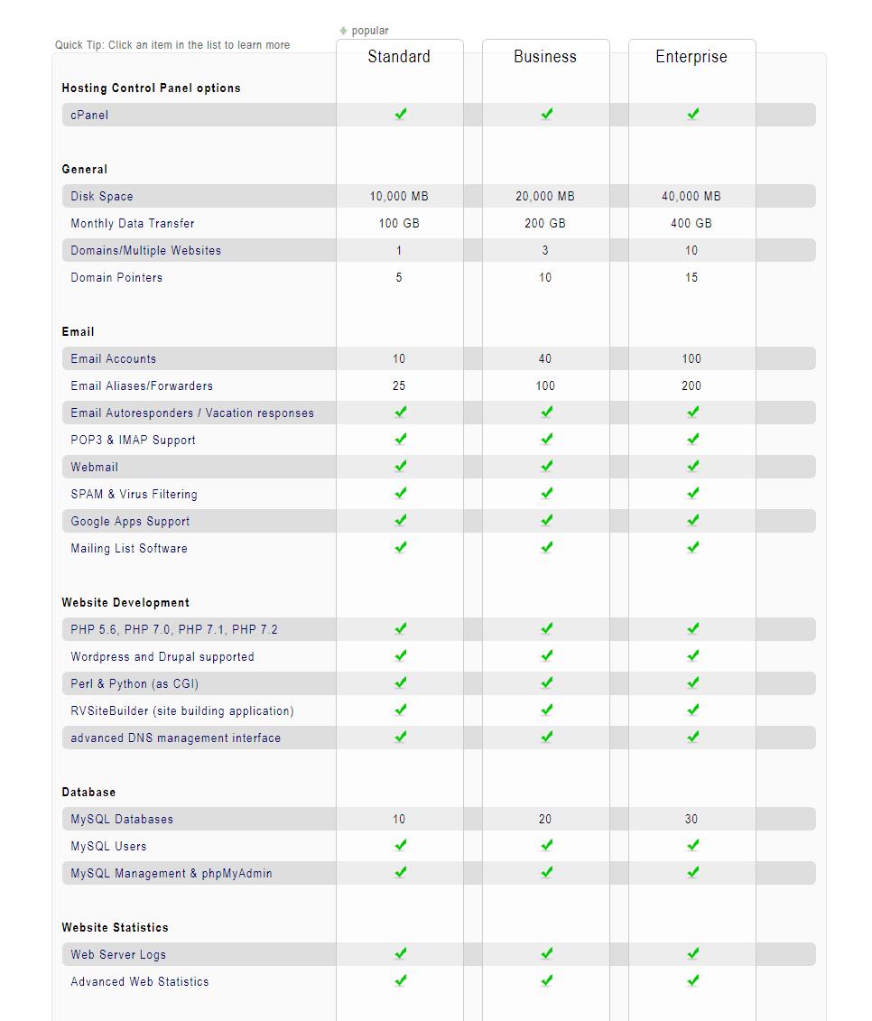 Zenutech - Features