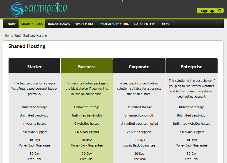 Santranico Web Hosting features
