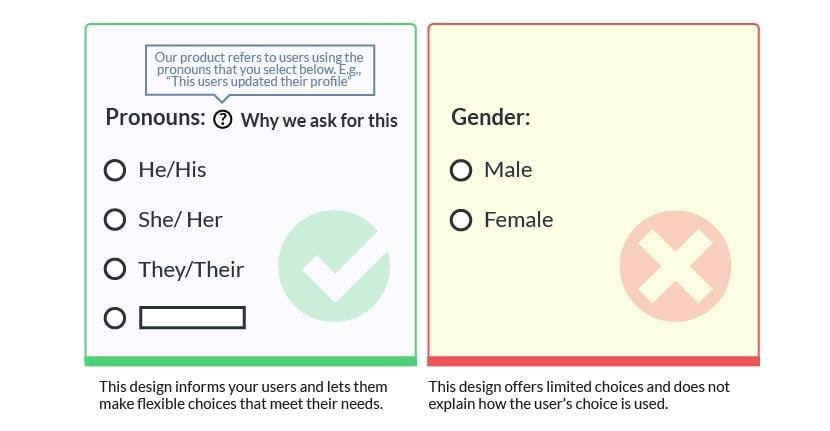 gendered online form