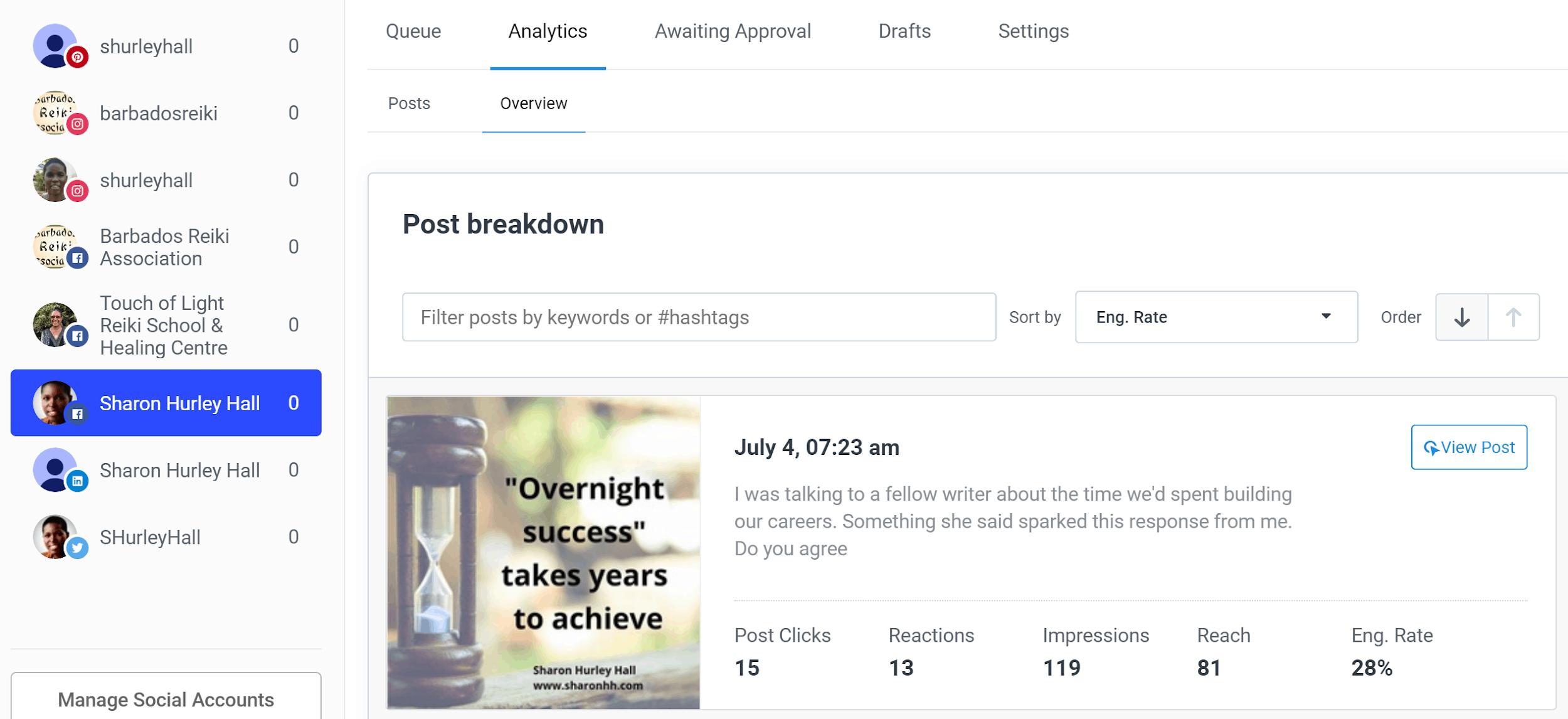 Buffer Publish Analytics screenshot - Post Breakdown