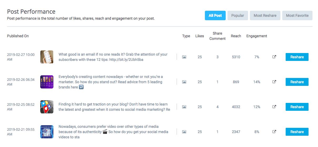 How to Read SocialPilot's Analytics & Improve Your Social Media Strategy-image3